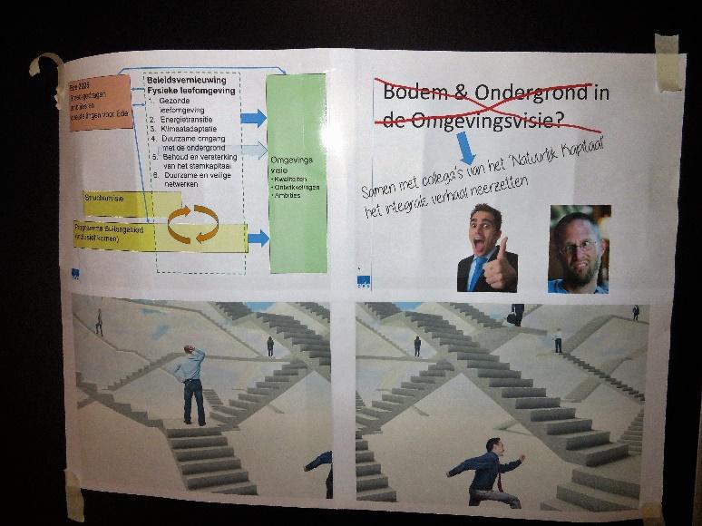 project-Gelders-overleg-ondergrond-praktijkgemeenschap